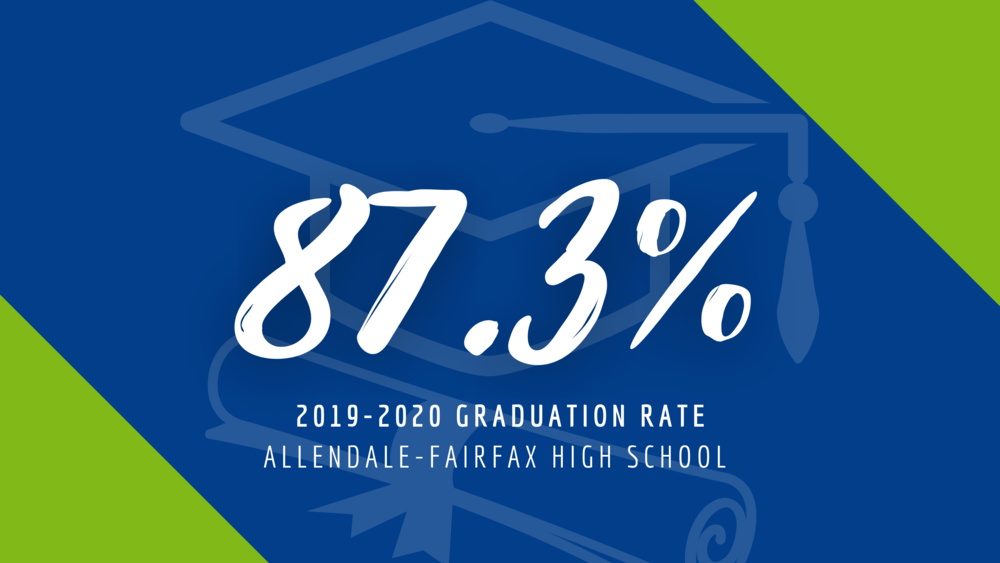 AFHS graduation rate surpasses State's graduation rate