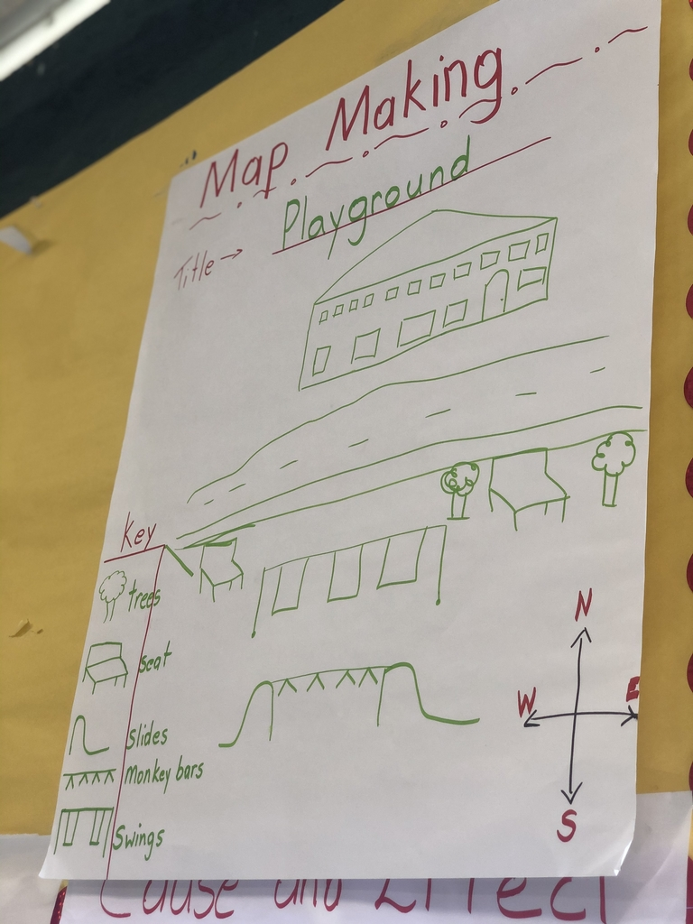 Maps in 2nd Grade